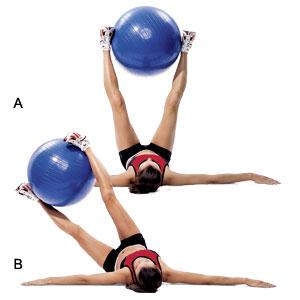 Комплекс упражнений на фитболе (наклоны ног в стороны с мячом)
