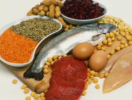Протеиновые блюда список рецептов