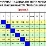 Расписание игр и турнирная таблица