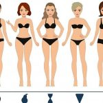 Типы женских фигур: как правильно одеваться