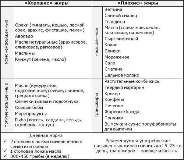 таблица трансжиров