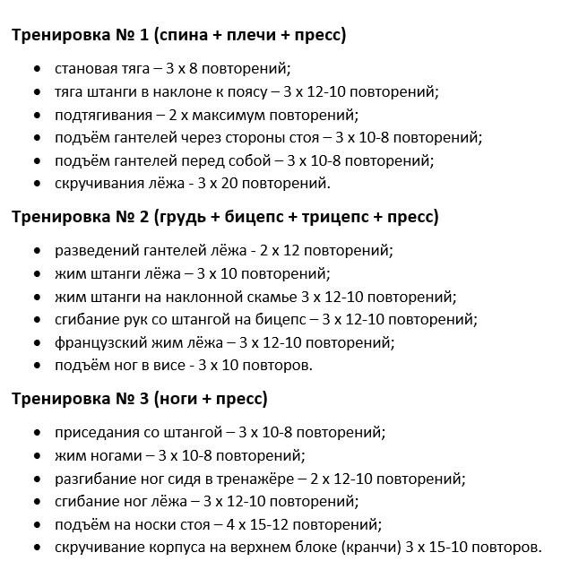 Сплит-тренировка для мезоморфа
